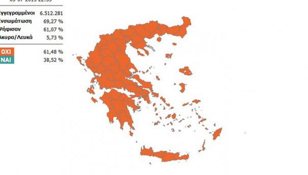 Τι ψήφισε η Μακεδονία