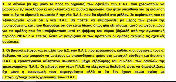 Επιστολή Εργοτέλη στον Κοντονή για το θέμα που «καίει» (και) τον Άρη! «Γιατί είναι άδικο να επιστραφούν τα χρέη»!