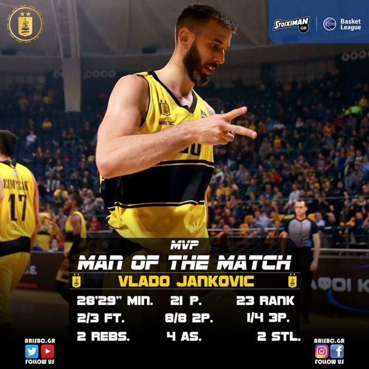 MVP της «κατοστάρας» ο Γιάνκοβιτς